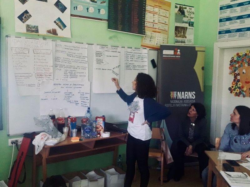 Obuka za pisanje i realizaciju projekata u oblasti obrazovanja